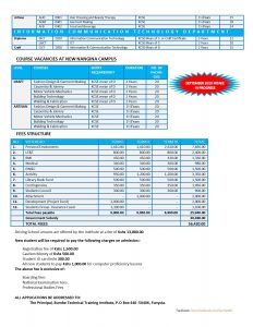 Bumbe Technical Training Institute Nangina Campus Courses and Fees Structure